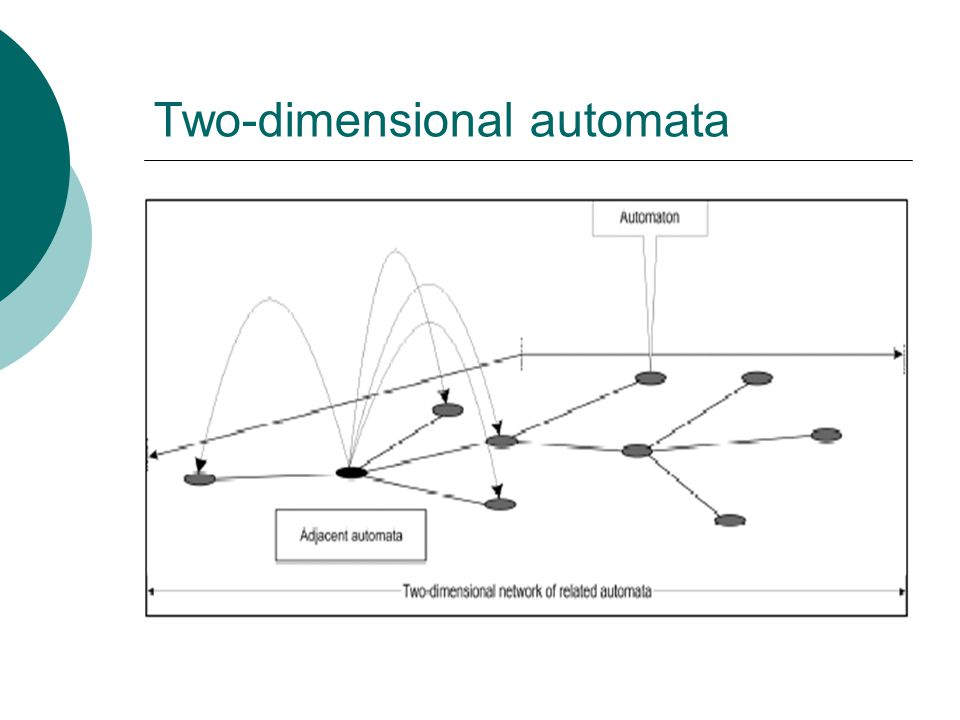 Two-dimensional automata