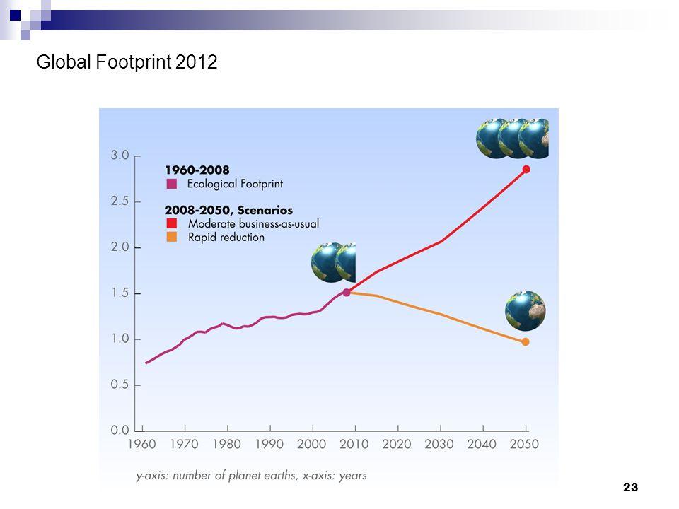 23 Global Footprint 2012