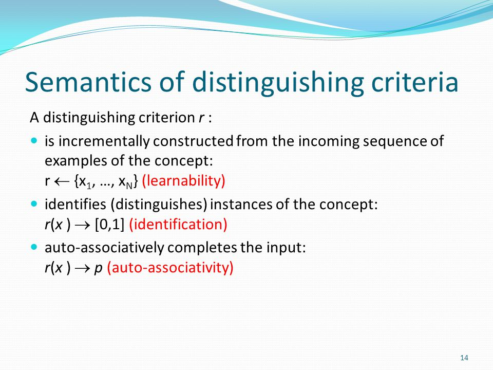 Semantics of distinguishing criteria A distinguishing criterion r : is incrementally constructed from the incoming sequence of examples of the concept: r  {x 1, …, x N } (learnability) identifies (distinguishes) instances of the concept: r(x )  [0,1] (identification) auto-associatively completes the input: r(x )  p (auto-associativity) 14