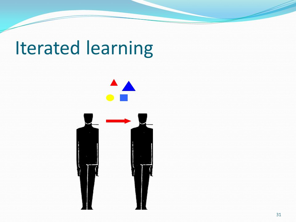 Iterated learning 31