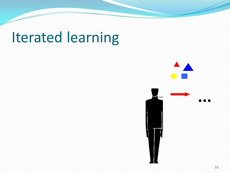 Iterated learning... 33
