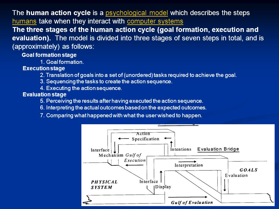 The human action cycle is a psychological model which describes the steps humans take when they interact with computer systemspsychological model humanscomputer systems The three stages of the human action cycle (goal formation, execution and evaluation).