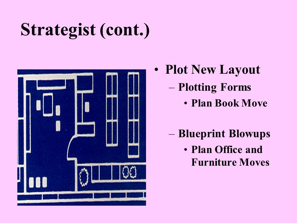 Strategist (cont.) Plot New Layout –Plotting Forms Plan Book Move –Blueprint Blowups Plan Office and Furniture Moves