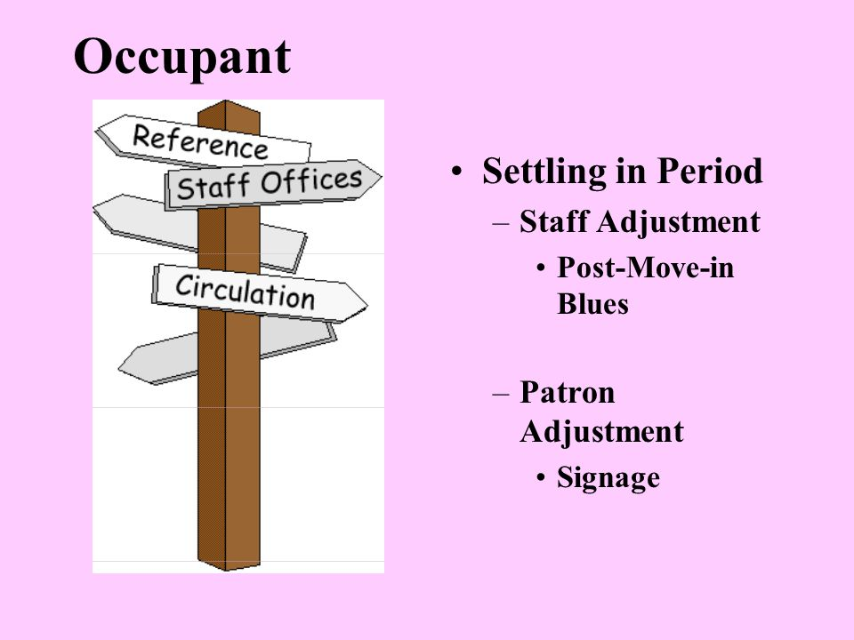 Occupant Settling in Period –Staff Adjustment Post-Move-in Blues –Patron Adjustment Signage