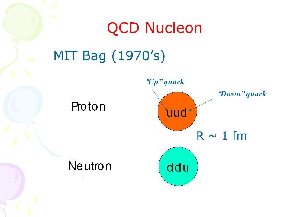 QCD Nucleon Down quark Up quark MIT Bag (1970's) R ~ 1 fm