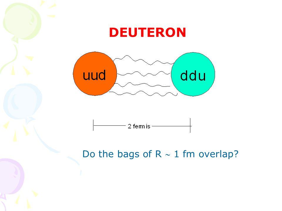 DEUTERON Do the bags of R  1 fm overlap