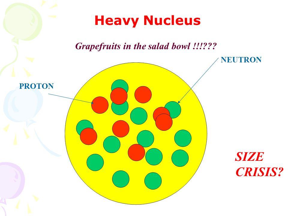 Heavy Nucleus Grapefruits in the salad bowl !!! SIZE CRISIS NEUTRON PROTON
