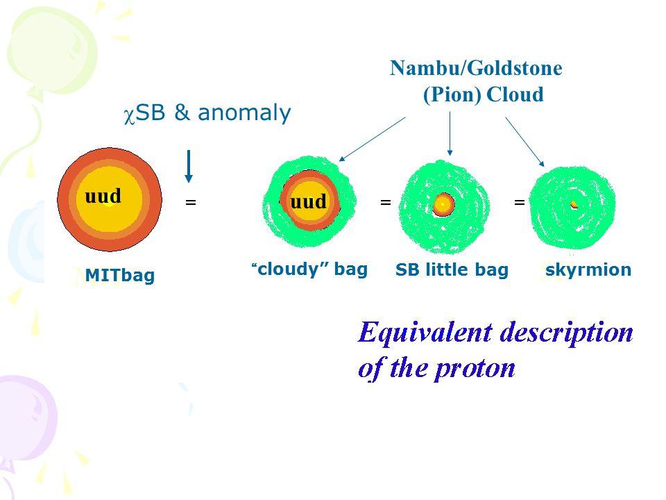 Nambu/Goldstone (Pion) Cloud uud MIT SB MITbag SB little bagskyrmion cloudy bag SB & anomaly