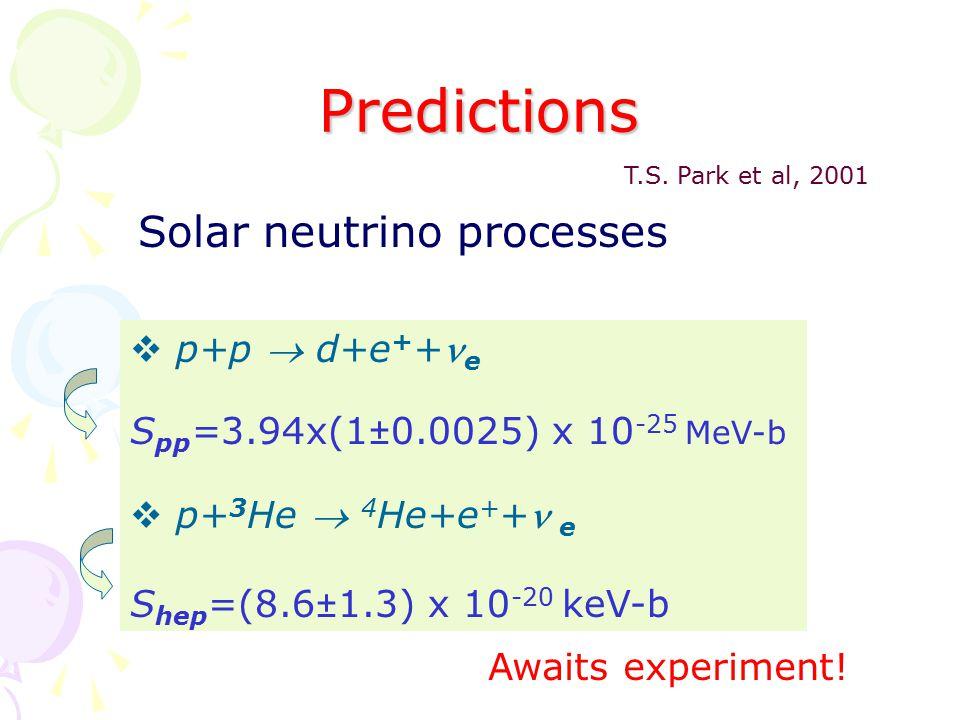 Predictions Solar neutrino processes  p+p  d+e + + e S pp =3.94x(1±0.0025) x 10 -25 MeV-b  p+ 3 He  4 He+e + + e S hep =(8.6±1.3) x 10 -20 keV-b Awaits experiment.