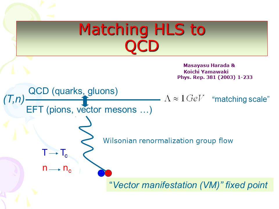 Matching HLS to QCD matching scale QCD (quarks, gluons) EFT (pions, vector mesons …) n n c T T c Vector manifestation (VM) fixed point Masayasu Harada & Koichi Yamawaki Phys.