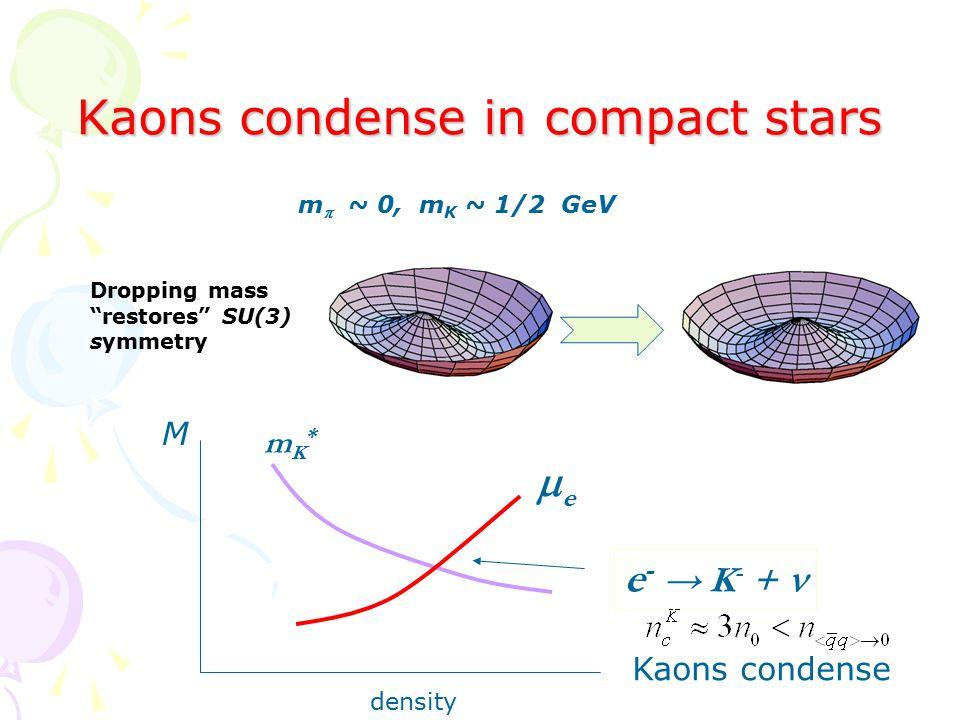 Kaons condense in compact stars mK*mK* ee e - → K - + density M Dropping mass restores SU(3) symmetry m  ~ 0, m K ~ 1/2 GeV Kaons condense