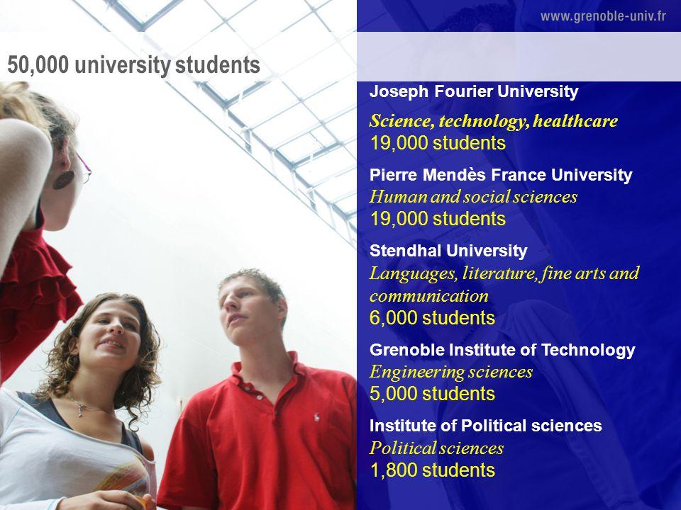 Joseph Fourier University Science, technology, healthcare 19,000 students Pierre Mendès France University Human and social sciences 19,000 students St