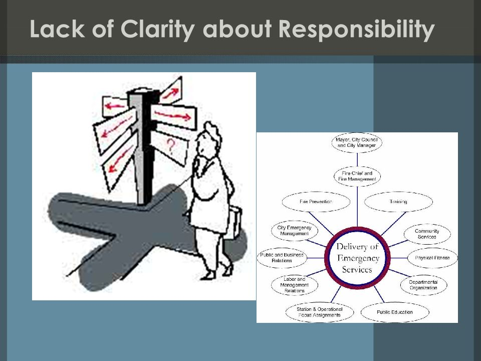 Lack of Clarity about Responsibility
