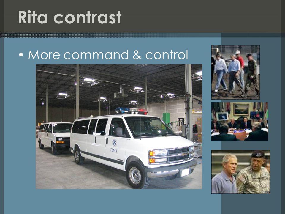 Rita contrast More command & control