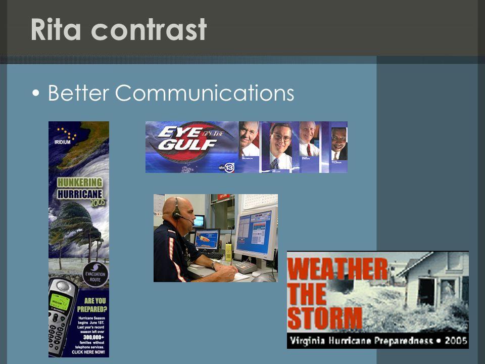 Rita contrast Better Communications
