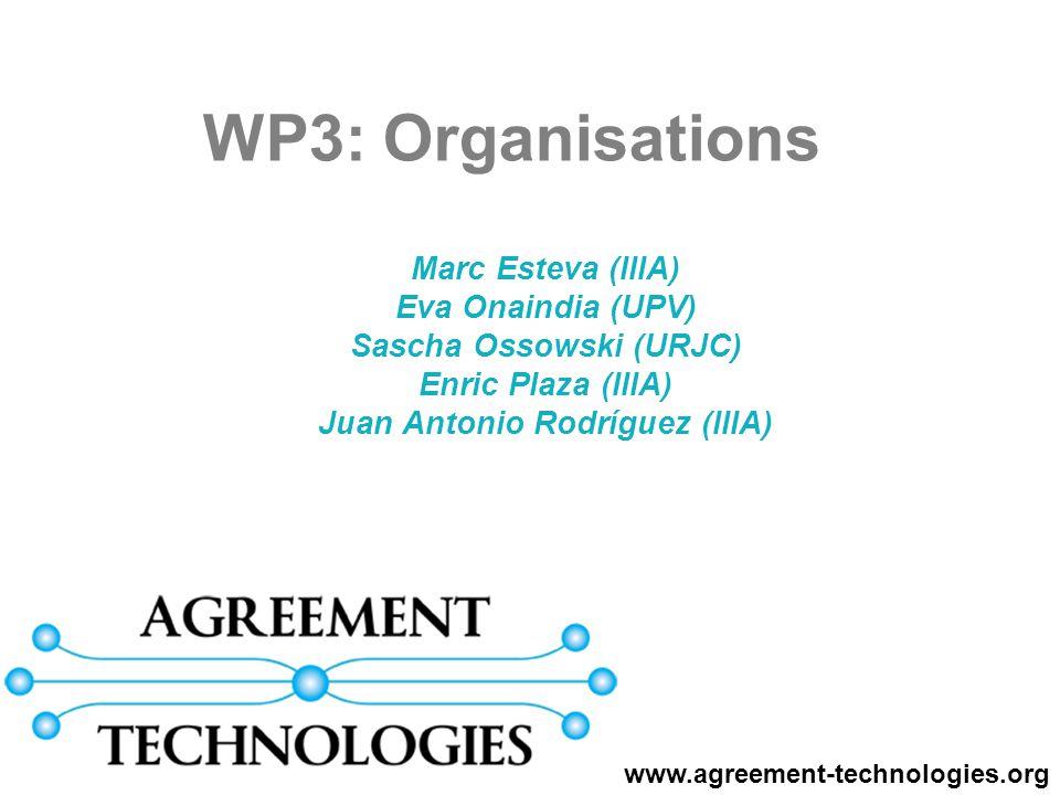 Marc Esteva (IIIA) Eva Onaindia (UPV) Sascha Ossowski (URJC) Enric Plaza (IIIA) Juan Antonio Rodríguez (IIIA) WP3: Organisations www.agreement-technol