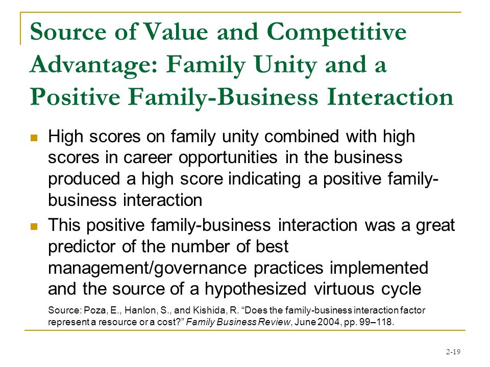 2-19 Source of Value and Competitive Advantage: Family Unity and a Positive Family-Business Interaction High scores on family unity combined with high scores in career opportunities in the business produced a high score indicating a positive family- business interaction This positive family-business interaction was a great predictor of the number of best management/governance practices implemented and the source of a hypothesized virtuous cycle Source: Poza, E., Hanlon, S., and Kishida, R.