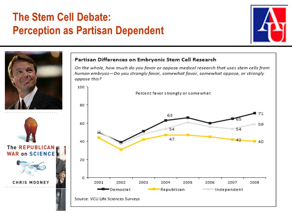 The Stem Cell Debate: Perception as Partisan Dependent If we do the work that we can do in this country, the work that we will do when John Kerry is president, people like Christopher Reeve are going to walk, get up out of that wheelchair and walk again.