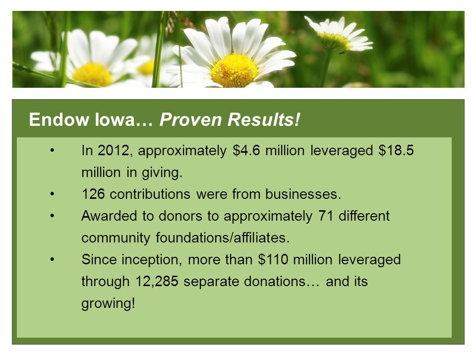 Surprising wealth transfer in next 50 years $41 trillion in United States $531 billion in in Iowa through probate estates alone $XXX billion in [County] $XXX,XXX per probated estate Endow Iowa… Proven Results.