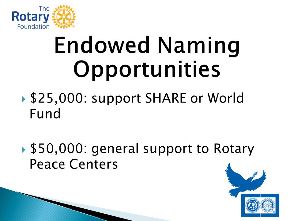 Endowed Naming Opportunities  $25,000: support SHARE or World Fund  $50,000: general support to Rotary Peace Centers