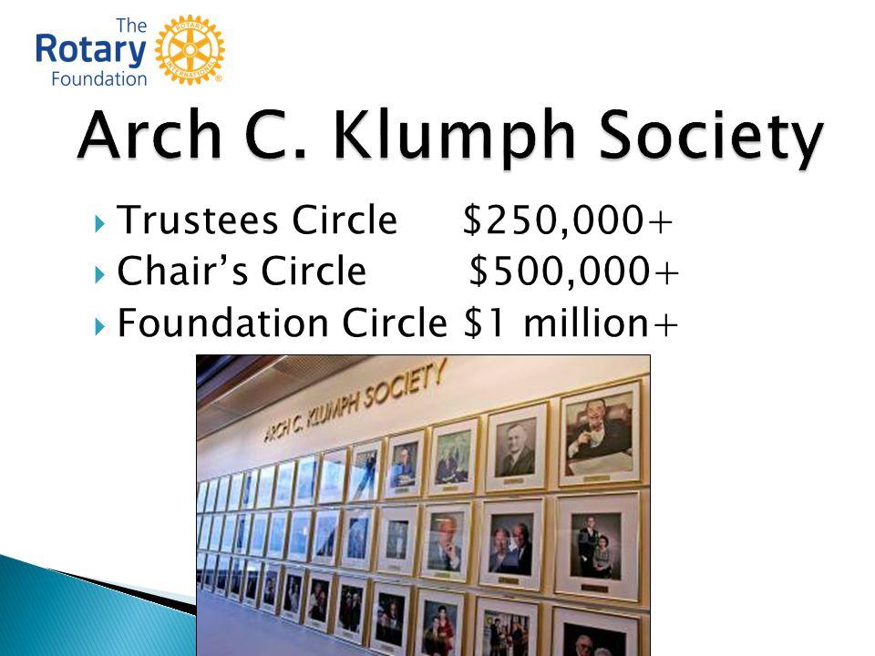  Trustees Circle $250,000+  Chair's Circle $500,000+  Foundation Circle $1 million+