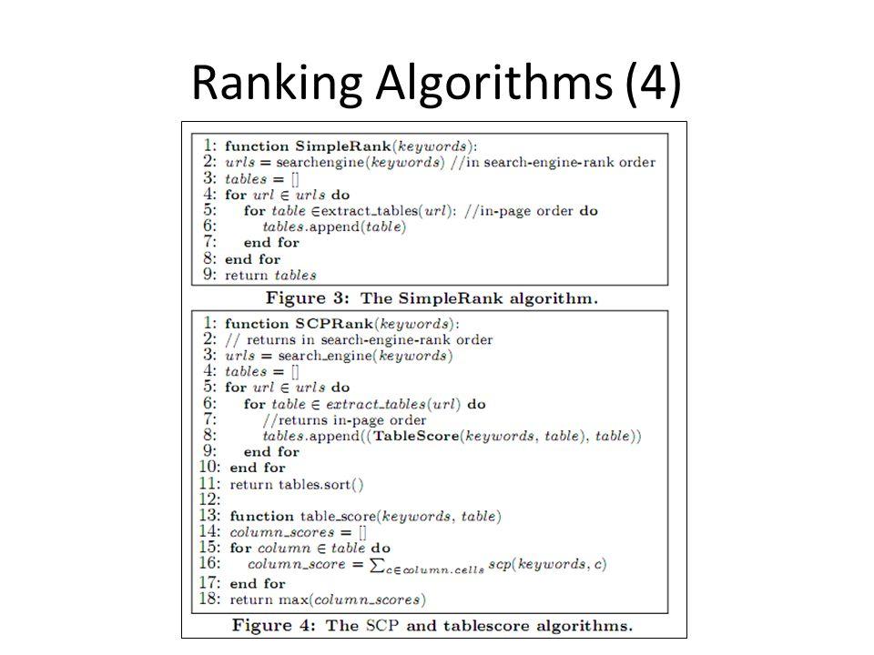 Ranking Algorithms (4)