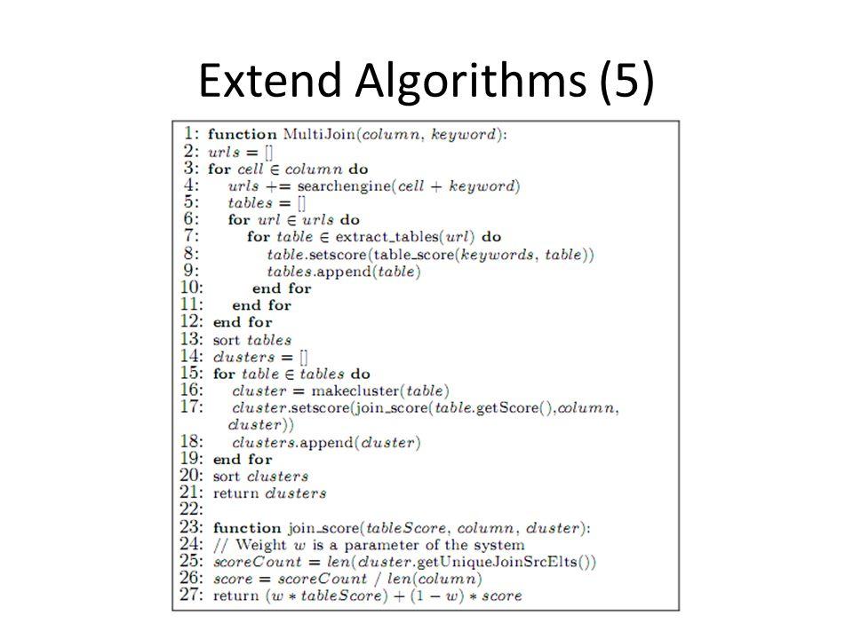 Extend Algorithms (5)