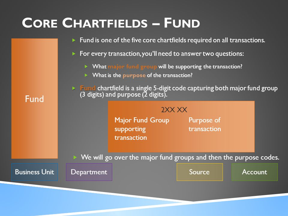 C ORE C HARTFIELDS – F UND  Fund is one of the five core chartfields required on all transactions.  For every transaction, you'll need to answer two