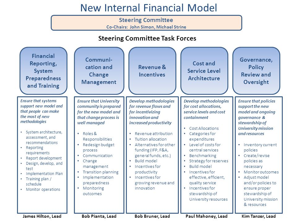 New Internal Financial Model Steering Committee Co-Chairs: John Simon, Michael Strine Steering Committee Task Forces Financial Reporting, System Preparedness and Training Communi- cation and Change Management Ensure that systems support new model and that people can make the most of new methodologies System architecture, assessment, and recommendations Reporting requirements Report development Design, develop, and test Implementation Plan Training plan / schedule Monitor operations Ensure that University community is prepared for the new model and that change process is well managed Roles & Responsibilities Redesign budget process Communication Change management Transition planning Implementation preparedness Monitoring outcomes Develop methodologies for revenue flows and for incentivizing innovation and increased productivity Revenue attribution Tuition allocation Alternatives for other funding (IFP, F&A, general funds, etc.) Build model Incentives for productivity Incentives for growing revenue and innovation Develop methodologies for cost allocations, service levels and cost containment Cost Allocations Categories for expenditures Level of costs for central services Benchmarking Strategy for reserves Build model Incentives for effective, efficient, quality service Incentives for stewardship of University resources Ensure that policies support the new model and ongoing governance & stewardship of University mission and resources Inventory current policies Create/revise policies as necessary Monitor outcomes Adjust model and/or policies to ensure proper stewardship of University mission & resources Revenue & Incentives Cost and Service Level Architecture Governance, Policy Review and Oversight James Hilton, LeadBob Pianta, LeadBob Bruner, LeadPaul Mahoney, LeadKim Tanzer, Lead