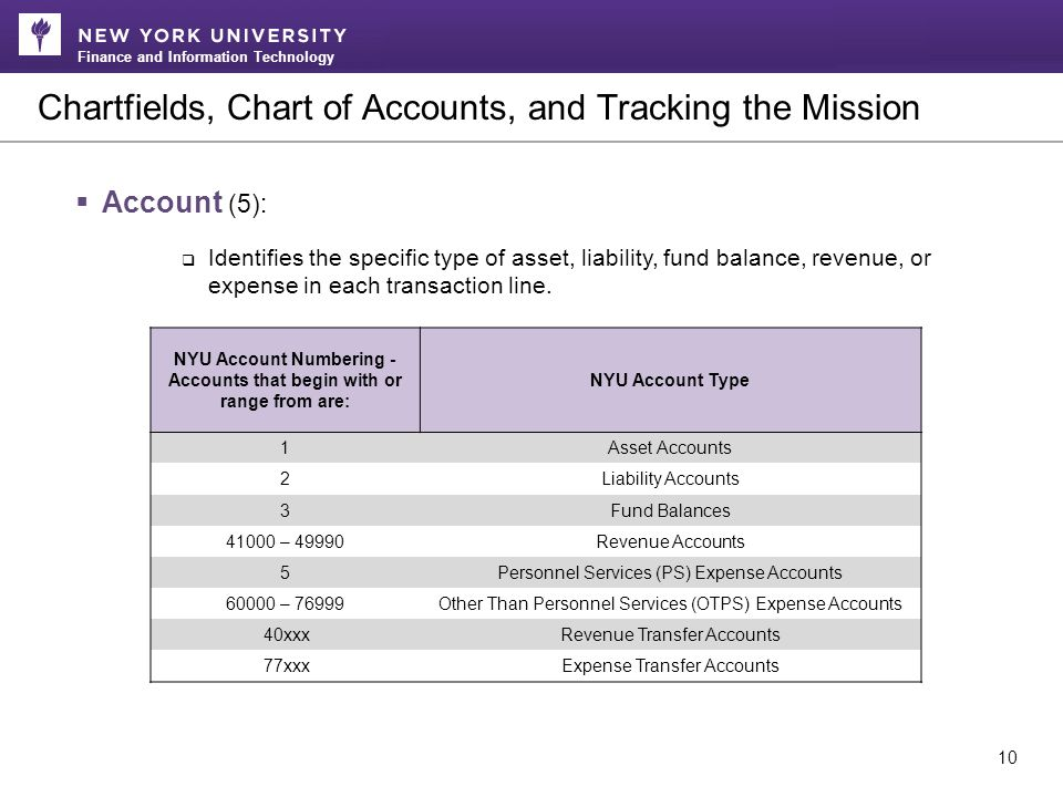 Finance and Information Technology Chartfields, Chart of Accounts, and Tracking the Mission 10  Account (5):  Identifies the specific type of asset, liability, fund balance, revenue, or expense in each transaction line.