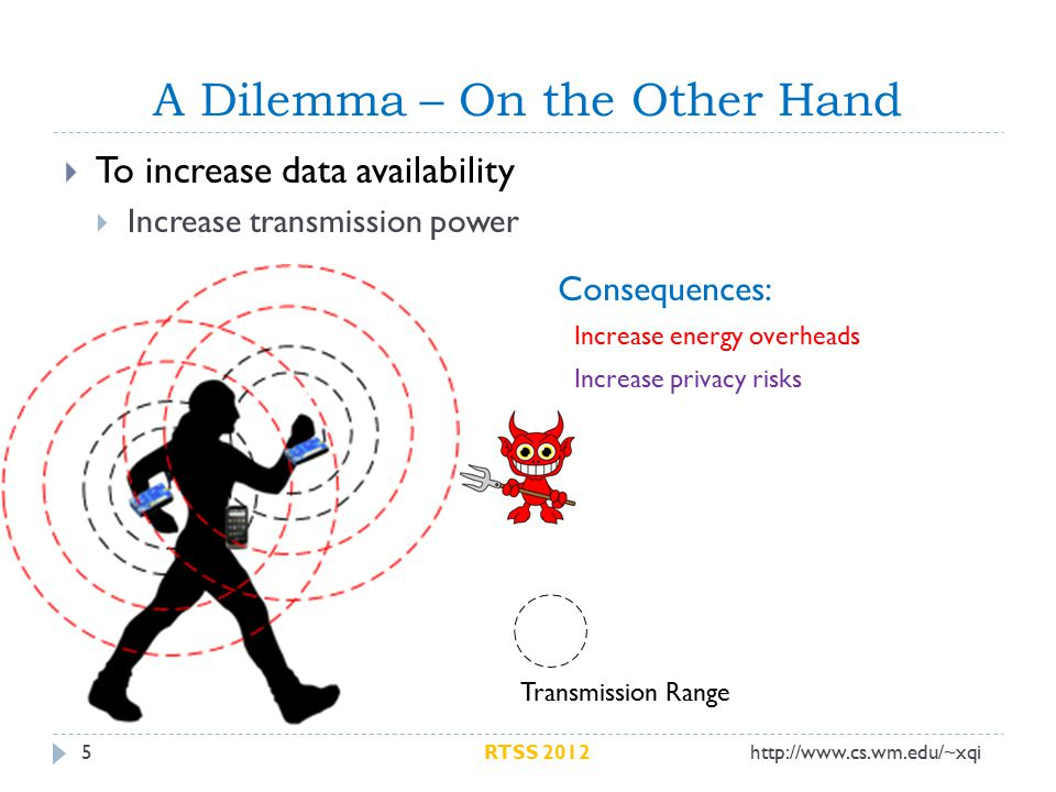 A Dilemma – On the Other Hand 5  To increase data availability  Increase transmission power Transmission Range Increase energy overheads Consequences: Increase privacy risks http://www.cs.wm.edu/~xqiRTSS 2012