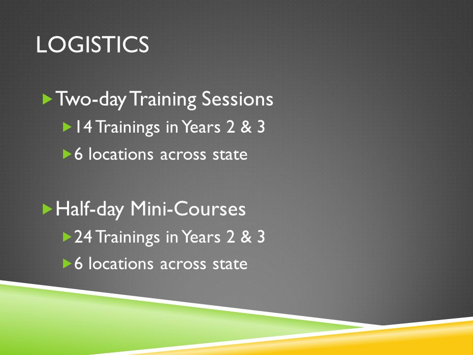 LOGISTICS  Two-day Training Sessions  14 Trainings in Years 2 & 3  6 locations across state  Half-day Mini-Courses  24 Trainings in Years 2 & 3  6 locations across state
