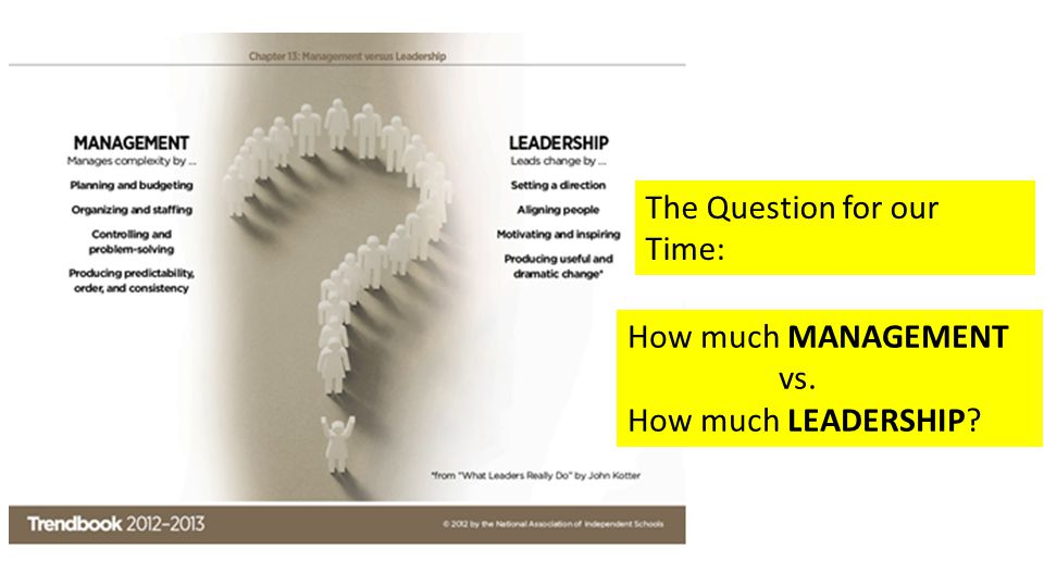 The Question for our Time: How much MANAGEMENT vs. How much LEADERSHIP?