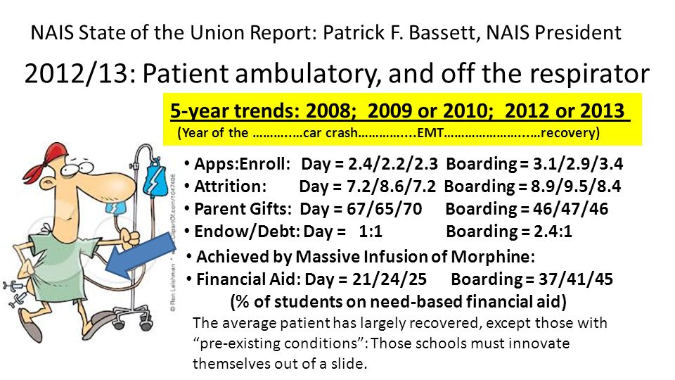 NAIS State of the Union Report: Patrick F.
