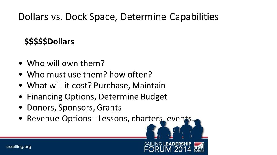 Dollars vs. Dock Space, Determine Capabilities $$$$$Dollars Who will own them.