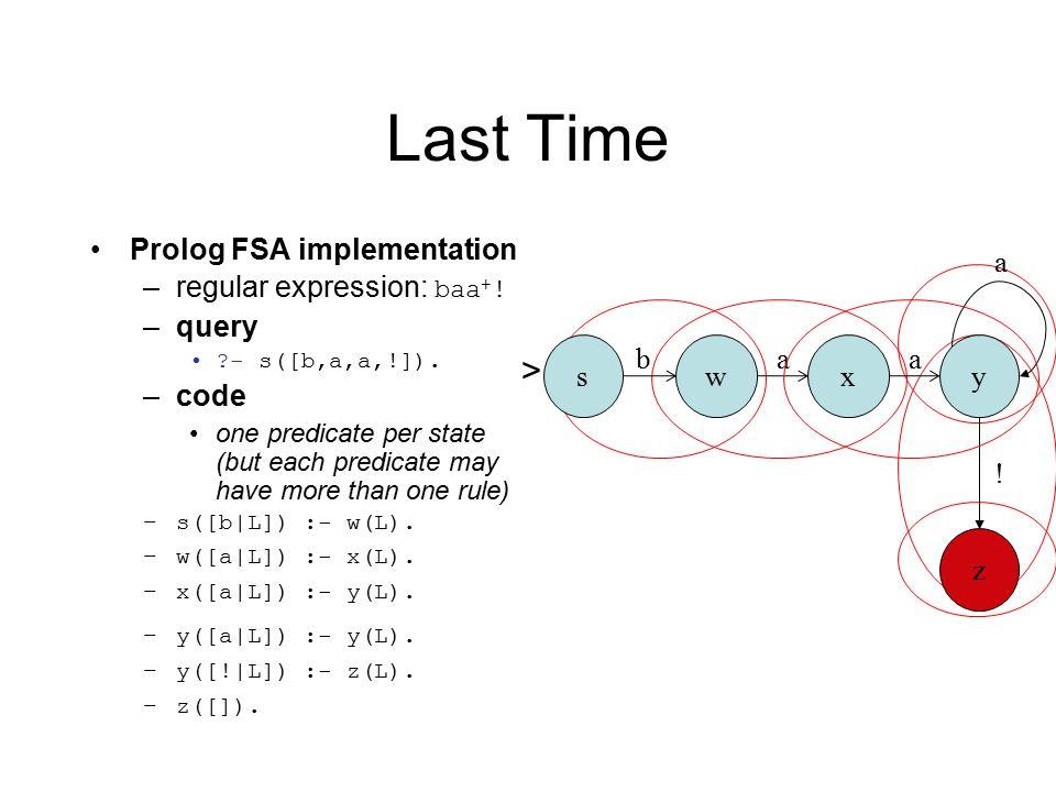 Last Time Prolog FSA implementation –regular expression: baa + .