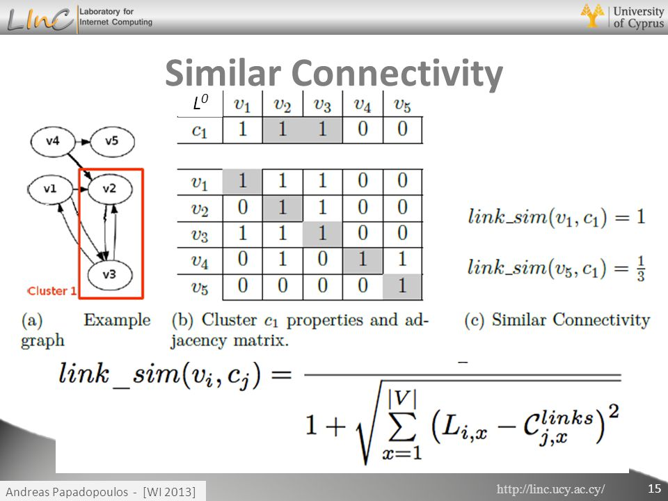 http://linc.ucy.ac.cy/ Andreas Papadopoulos - [WI 2013] 15 L0L0 Similar Connectivity
