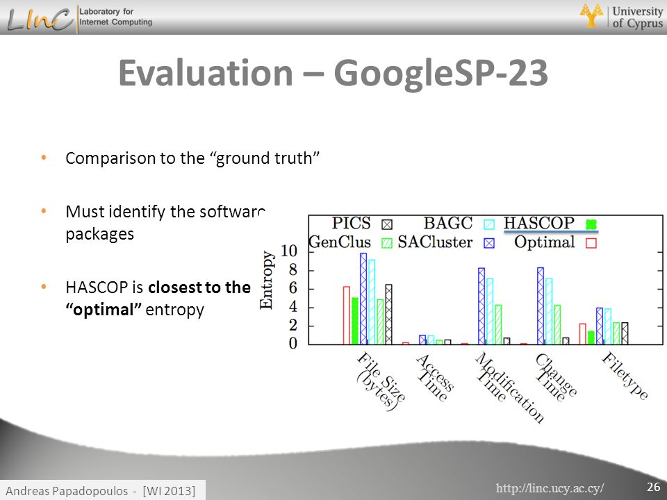 """http://linc.ucy.ac.cy/ Andreas Papadopoulos - [WI 2013] Evaluation – GoogleSP-23 Comparison to the """"ground truth"""" Must identify the software packages"""