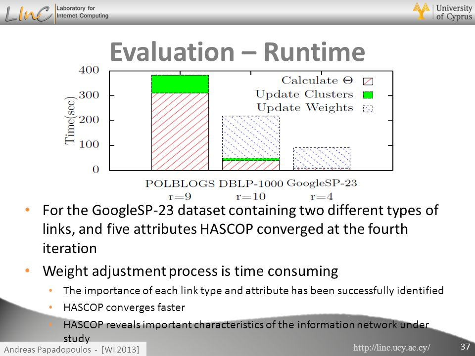 http://linc.ucy.ac.cy/ Andreas Papadopoulos - [WI 2013] Evaluation – Runtime For the GoogleSP-23 dataset containing two different types of links, and