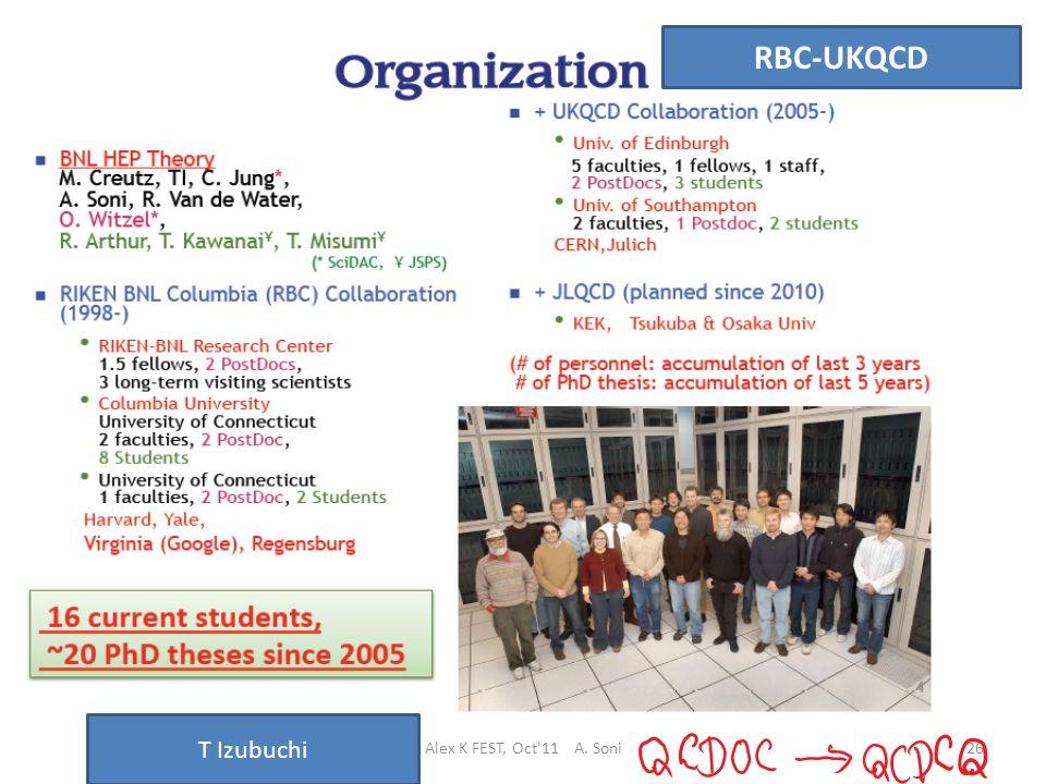 Alex K FEST, Oct 11 A. Soni26 T Izubuchi RBC-UKQCD