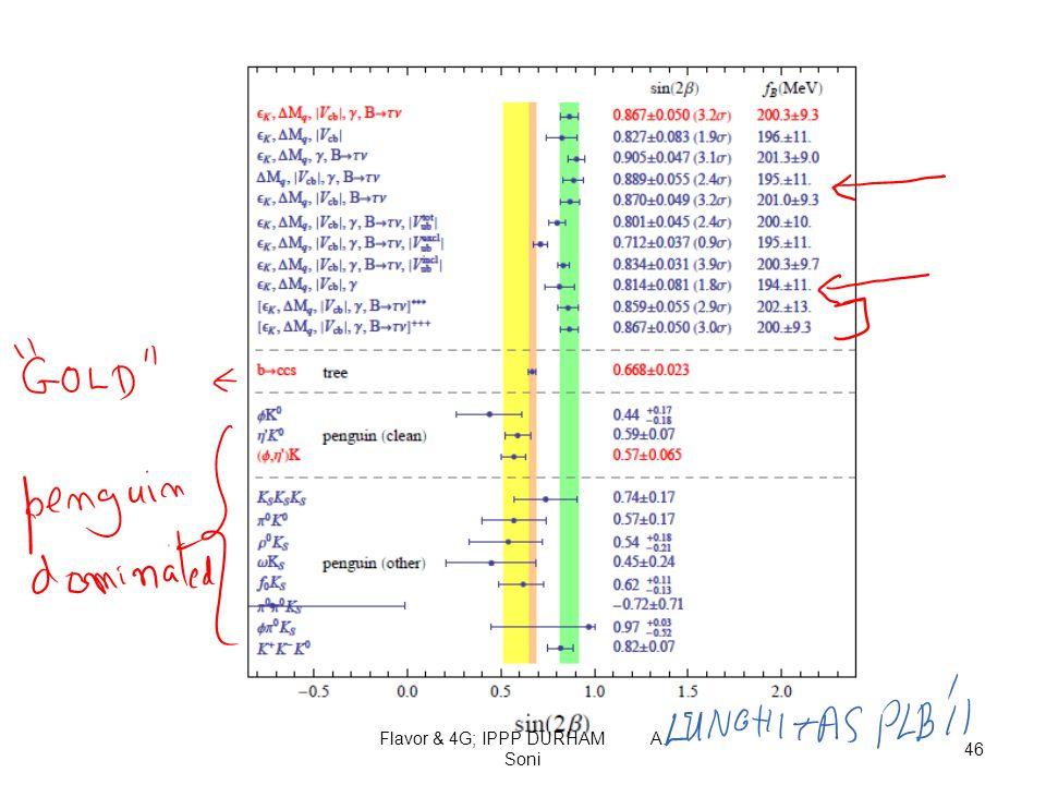 Flavor & 4G; IPPP DURHAM A. Soni 46