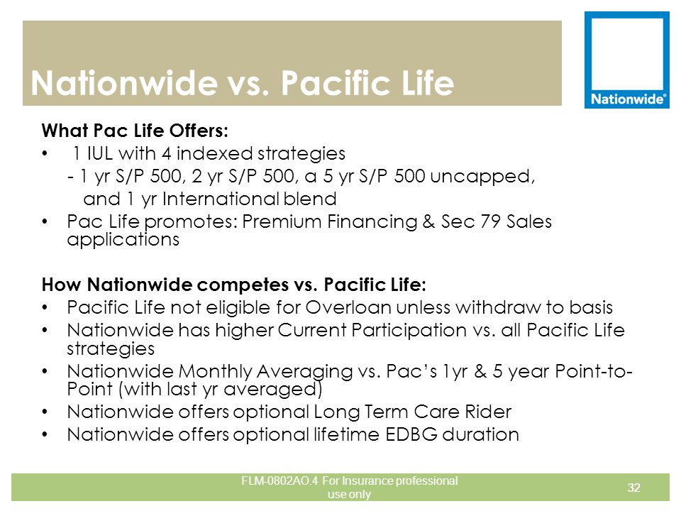 Nationwide vs. Pacific Life What Pac Life Offers: 1 IUL with 4 indexed strategies - 1 yr S/P 500, 2 yr S/P 500, a 5 yr S/P 500 uncapped, and 1 yr Inte