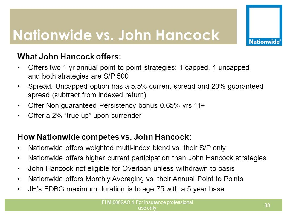 Nationwide vs. John Hancock What John Hancock offers: Offers two 1 yr annual point-to-point strategies: 1 capped, 1 uncapped and both strategies are S