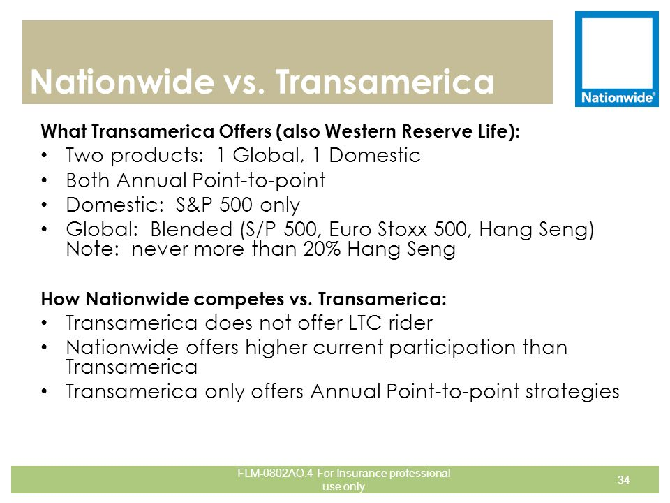 Nationwide vs. Transamerica What Transamerica Offers (also Western Reserve Life): Two products: 1 Global, 1 Domestic Both Annual Point-to-point Domest