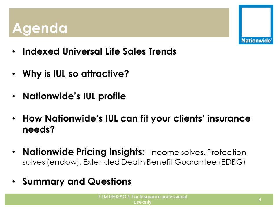IUL Premium Solves (Endow) Older age example 25 FLM-0802AO.4 For Insurance professional use only Same case, with $100k 1035/Dump In