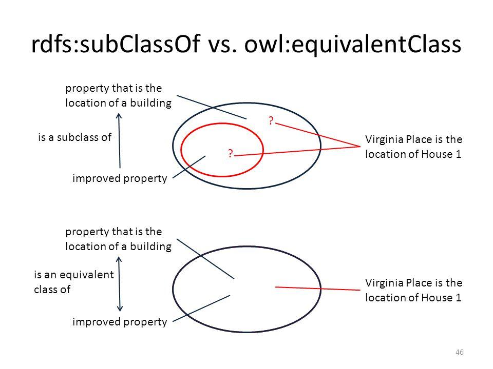 rdfs:subClassOf vs.