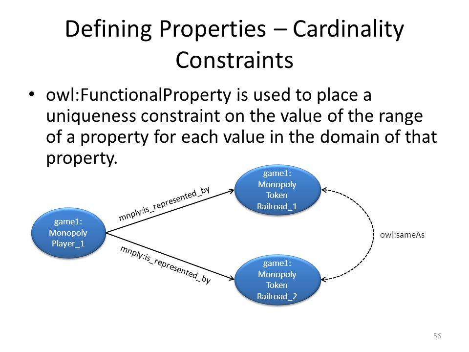 Defining Properties – Cardinality Constraints owl:FunctionalProperty is used to place a uniqueness constraint on the value of the range of a property for each value in the domain of that property.