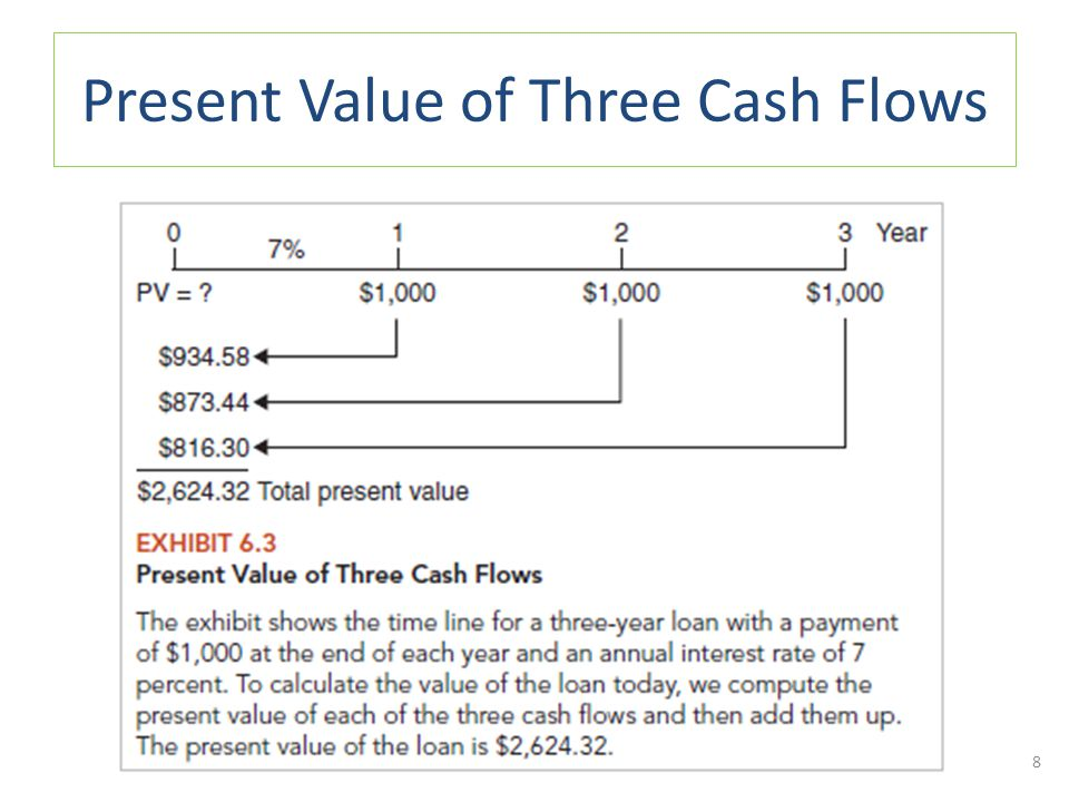Level Cash Flows: Annuities and Perpetuities o ANNUITY A series of equally-spaced and level cash flows extending over a finite number of periods o PERPETUITY A series of equally-spaced and level cash flows that continue forever