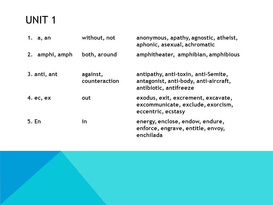 UNIT 1 1.a, anwithout, notanonymous, apathy, agnostic, atheist, aphonic, asexual, achromatic 2.amphi, amphboth, aroundamphitheater, amphibian, amphibious 3.
