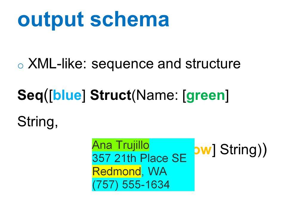 field extraction program o An ancestor o A program in the DSL Examples o Green = o Yellow =